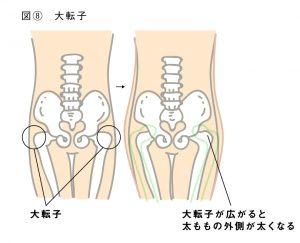 肛門エクササイズ・肛筋トレーニングとは図8